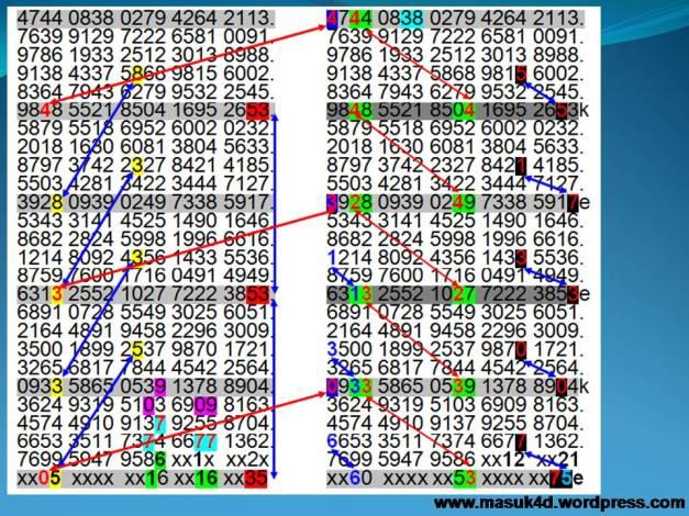 data result togel master sgp